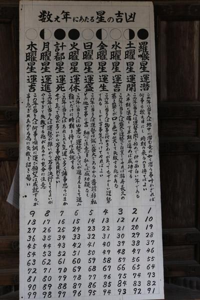摩尼殿の掲示物
